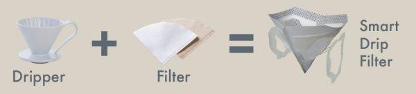 Smart Drip Filter Kit 3