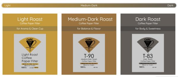 CAFEC Roasting Level Special Paper Filters Levels