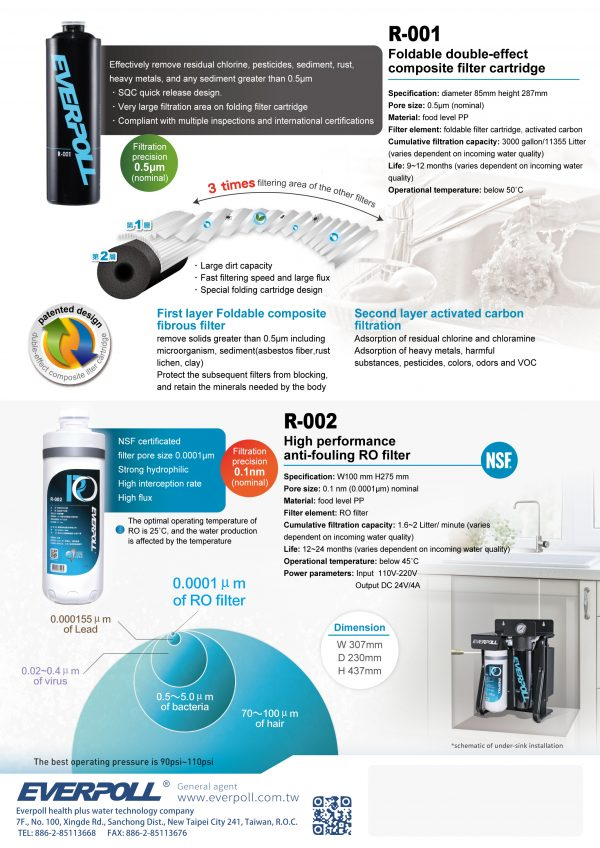 EVERPOLL RO-900 Reverse Osmosis Filtration System 2